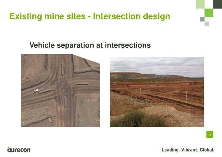 Existing mine sites - Intersection