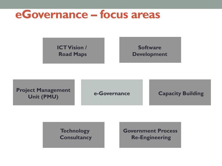 ICT Vision /
