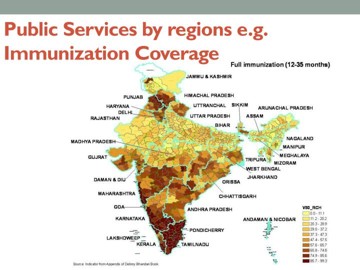Public Services by regions e.g. Immunization Coverage