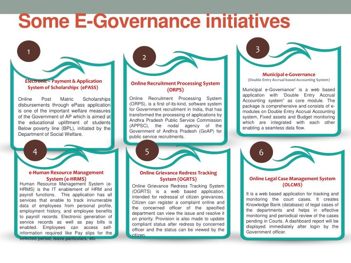 Some E-Governance initiatives