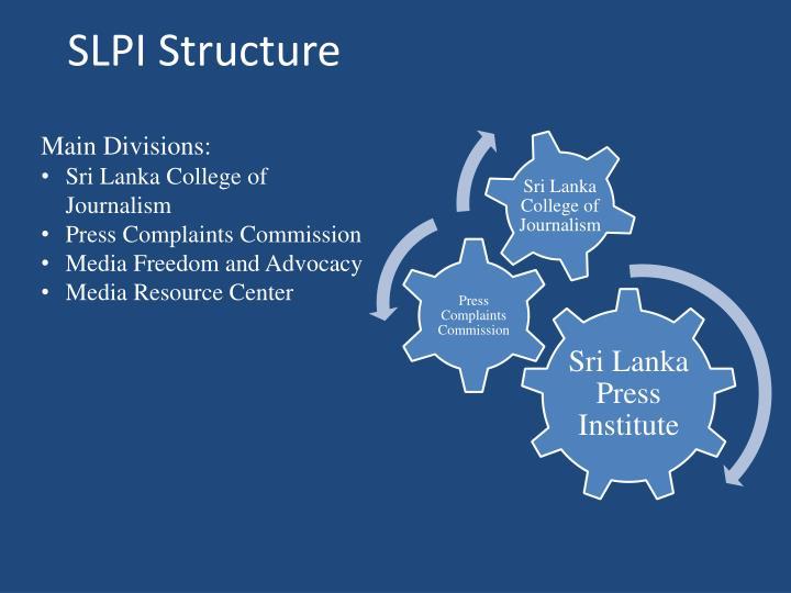 SLPI Structure