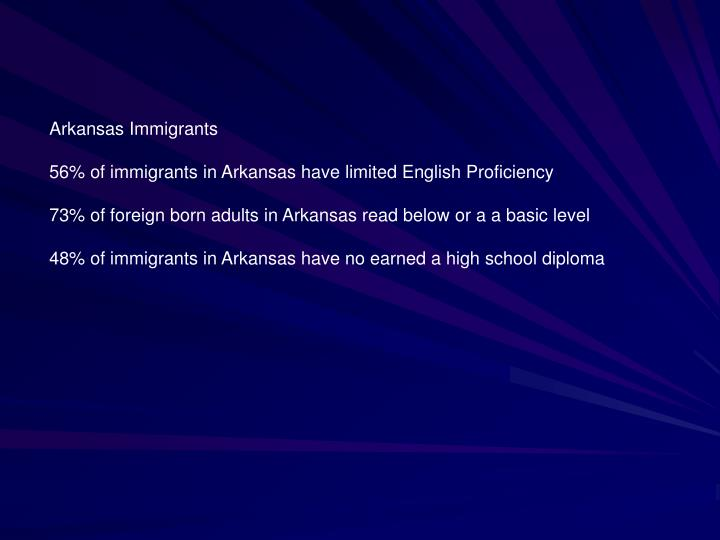 Arkansas Immigrants