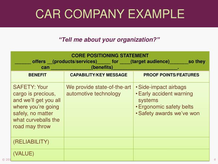 CAR COMPANY EXAMPLE