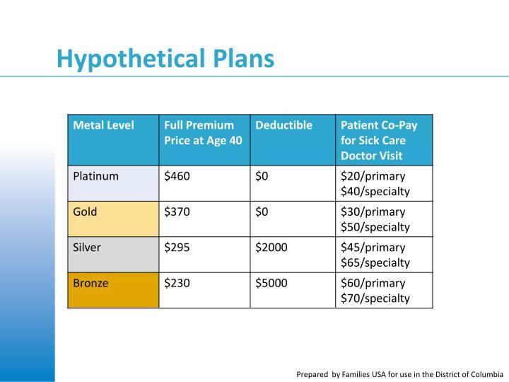 Hypothetical Plans
