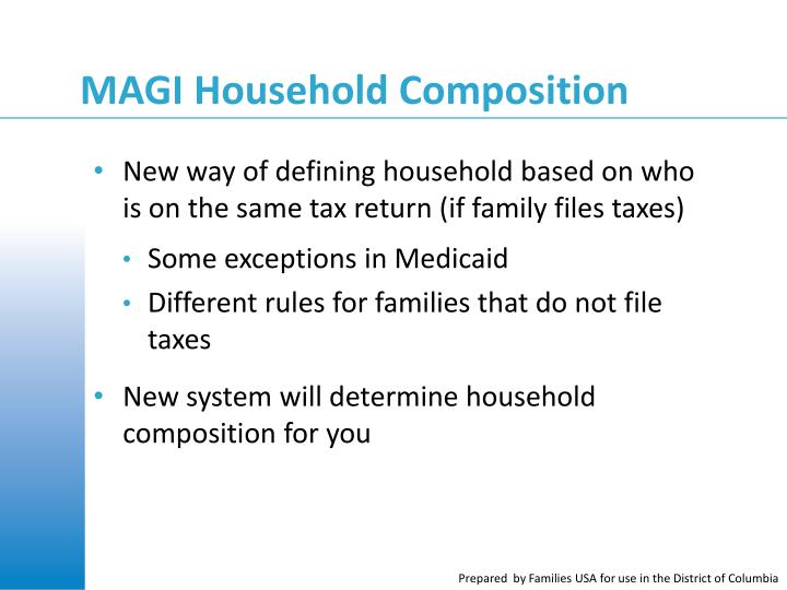 MAGI Household Composition
