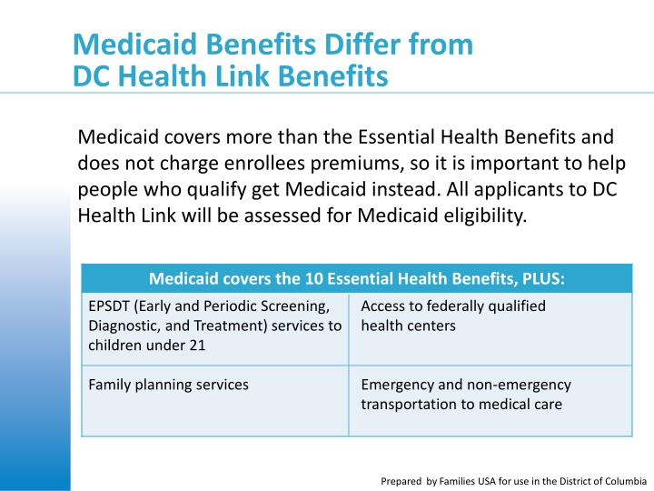 Medicaid Benefits Differ from