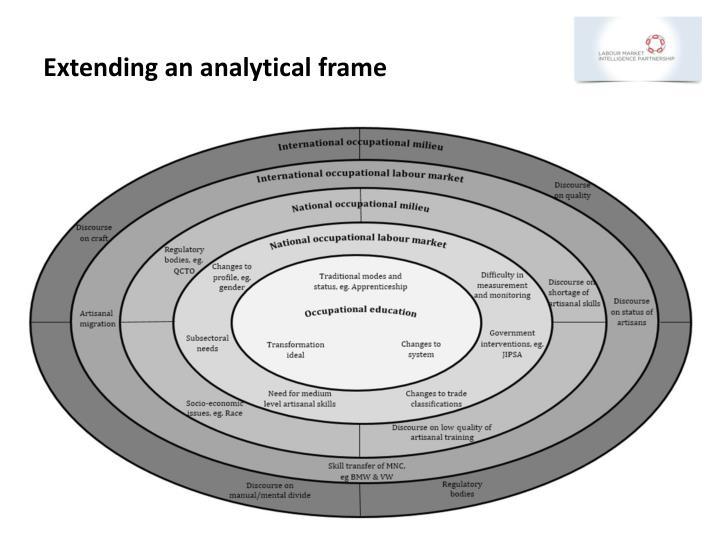 Extending an analytical frame
