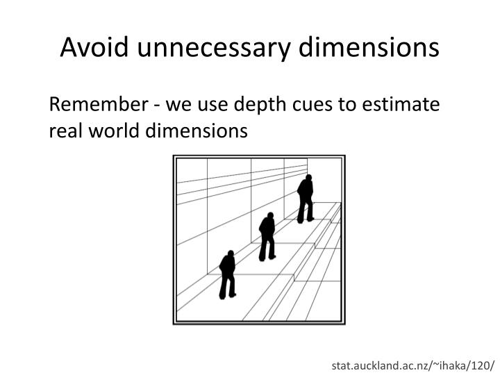 Avoid unnecessary dimensions
