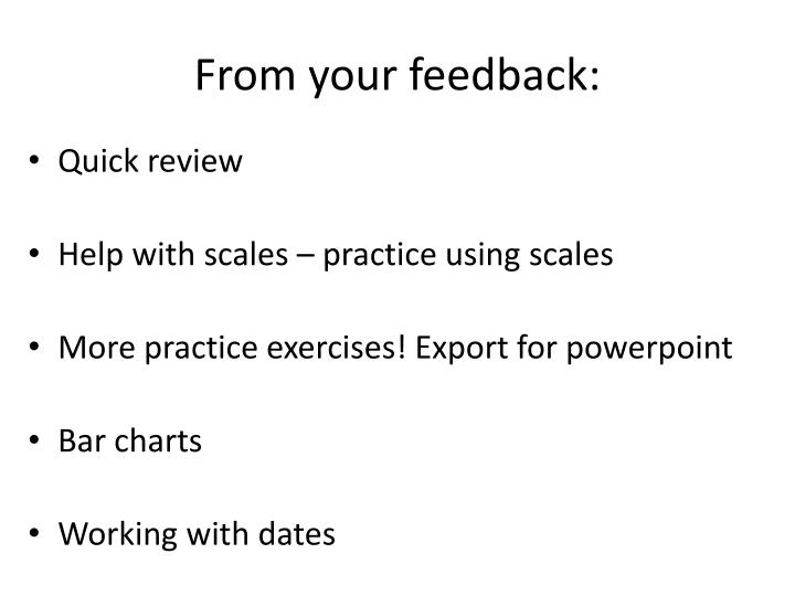 From your feedback: