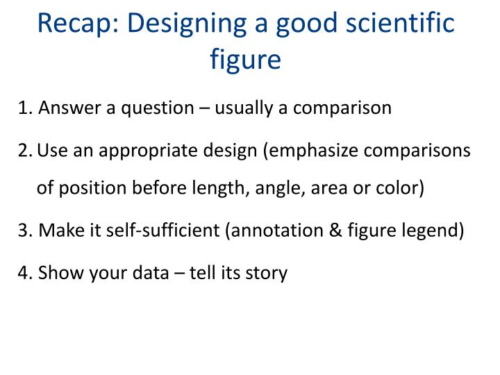 Recap: Designing a good scientific figure