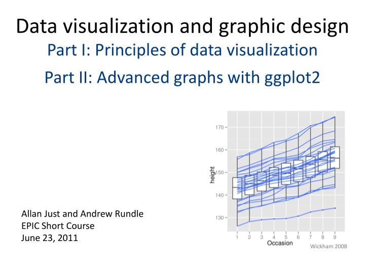 Data visualization and graphic design