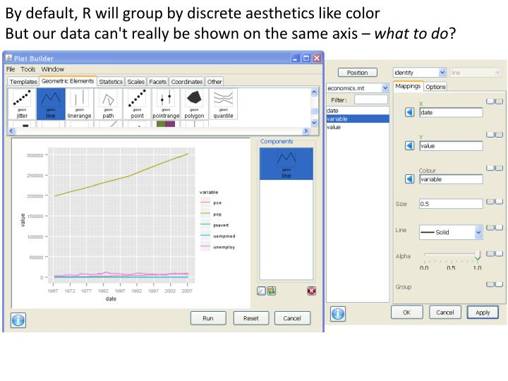 By default, R will group by discrete aesthetics like color