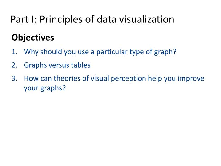 Part I: Principles of data visualization