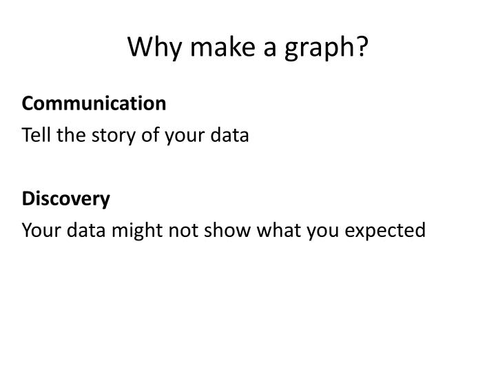 Why make a graph?