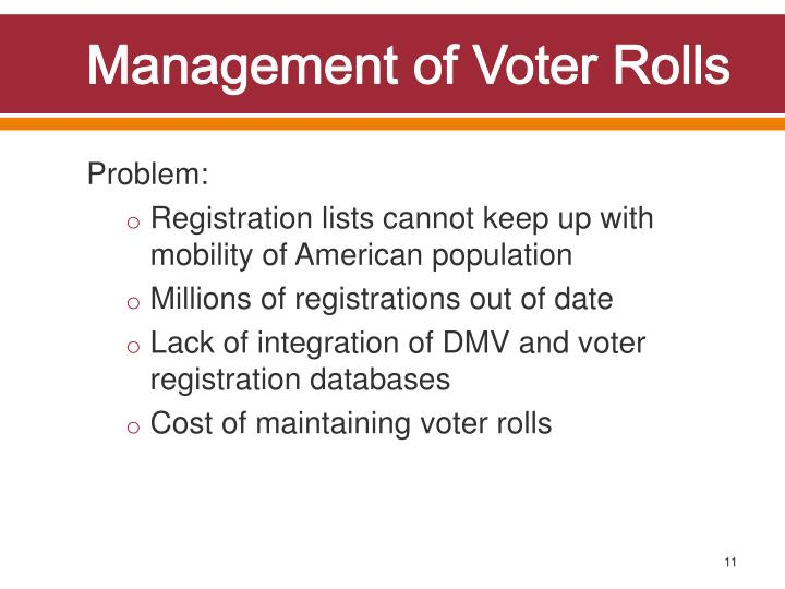 Management of Voter Rolls