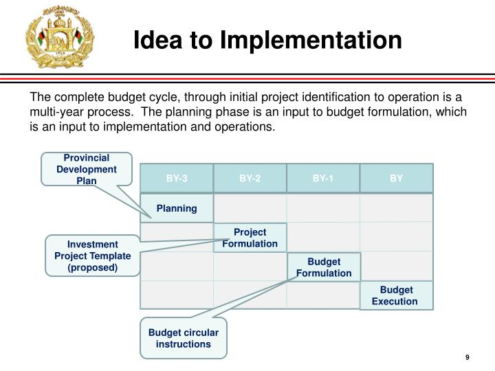 Idea to Implementation