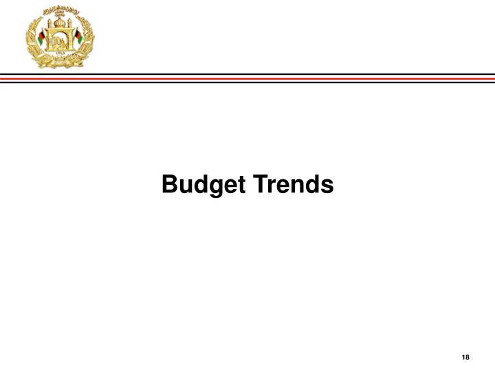 GIRoA Budget and Local Governance Basics