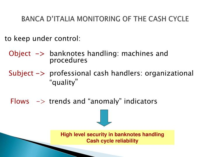 BANCA D'ITALIA MONITORING OF THE CASH CYCLE