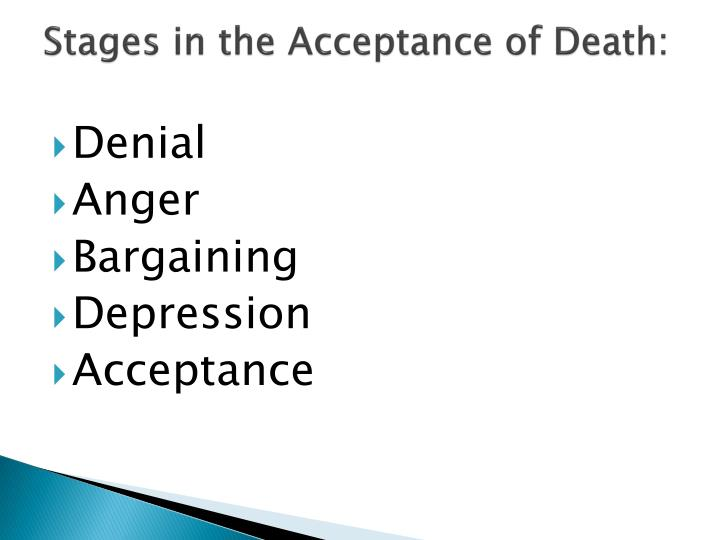 Stages in the Acceptance of Death: