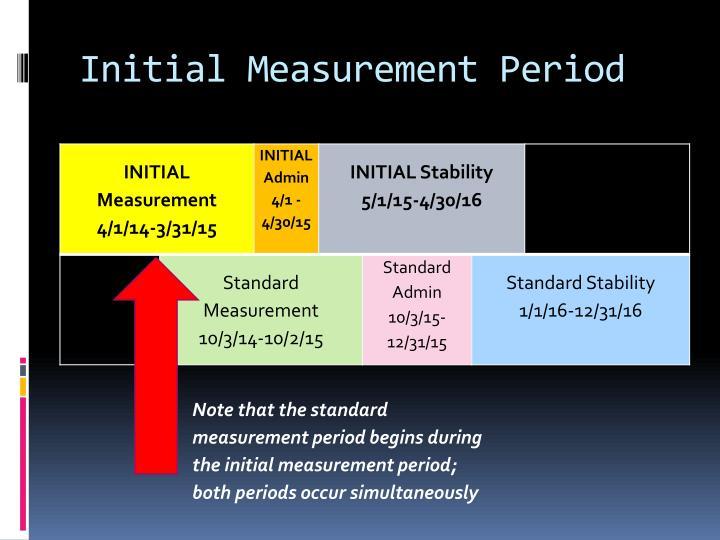 Initial Measurement Period
