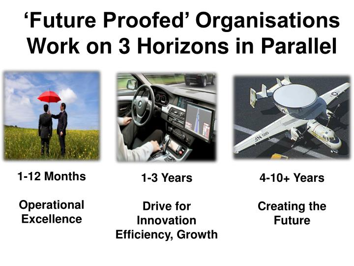 Future proofed organisations work on 3 horizons in parallel