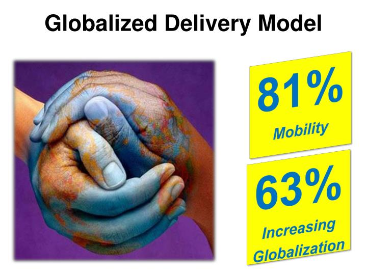 Globalized Delivery Model