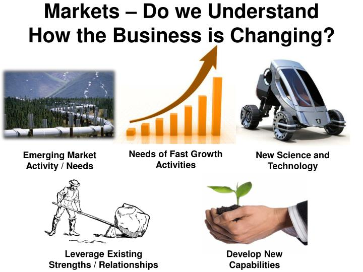 Markets – Do we Understand