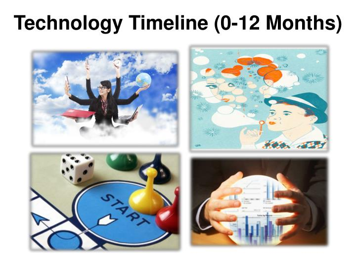 Technology Timeline (0-12 Months)