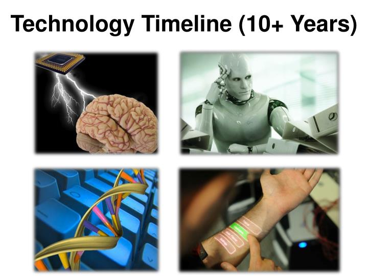 Technology Timeline (10+ Years)