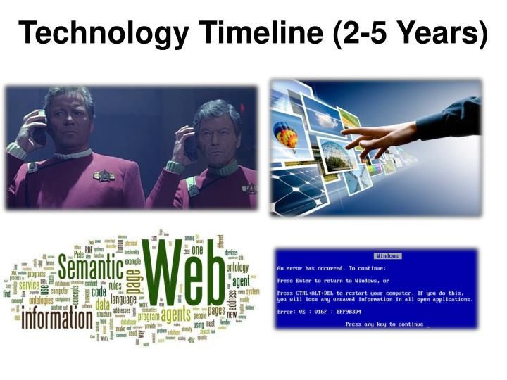 Technology Timeline (2-5 Years)