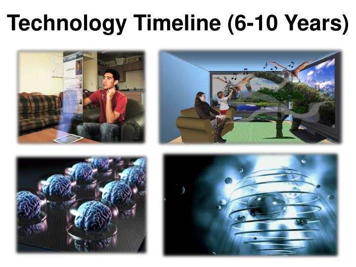 Technology Timeline (6-10 Years)