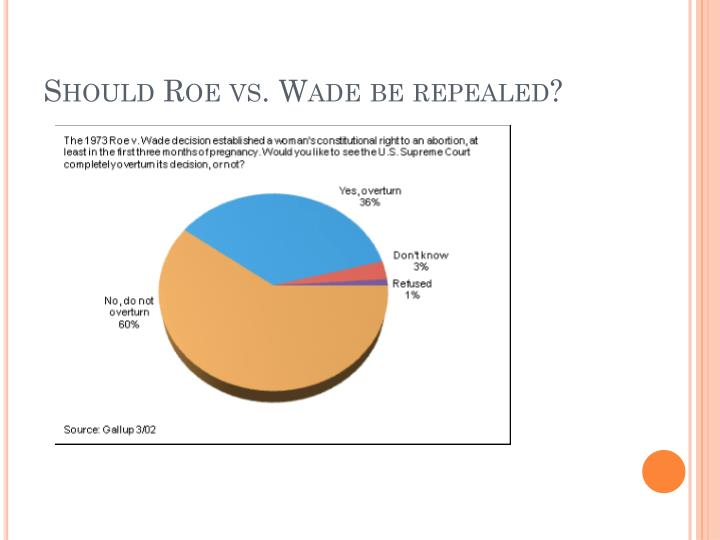Should Roe vs. Wade be repealed?