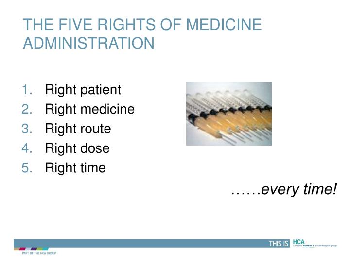 The five rights of medicine administration