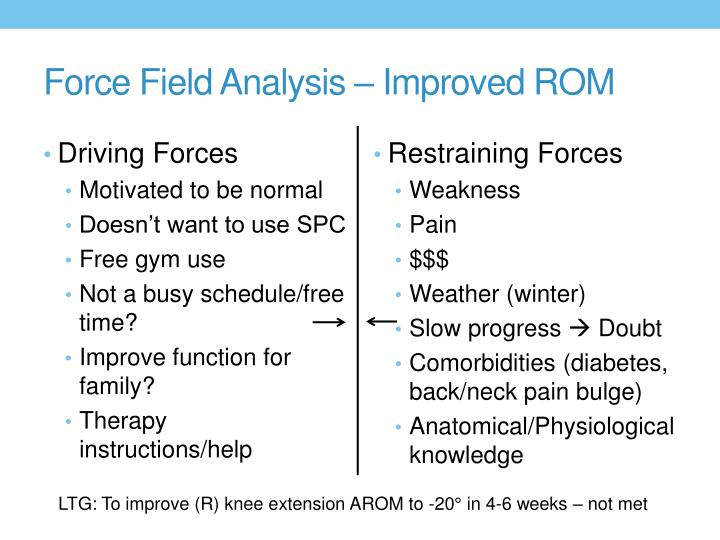 Force Field Analysis – Improved ROM