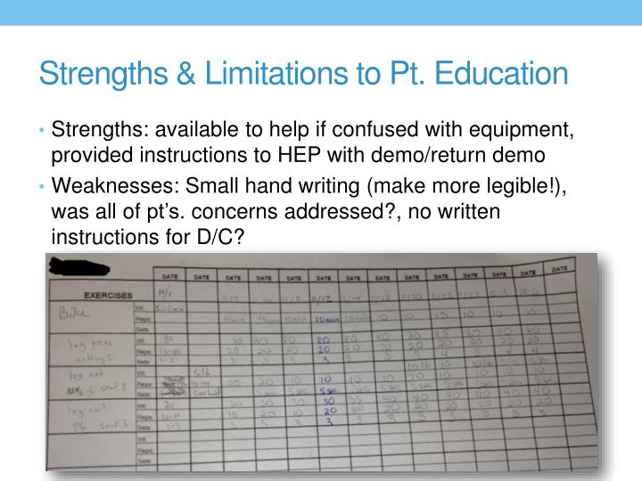Strengths & Limitations to Pt. Education