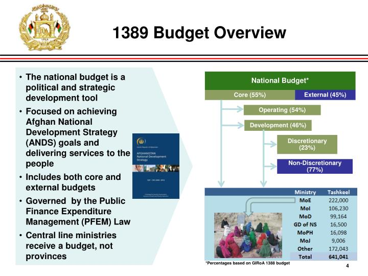 1389 Budget Overview