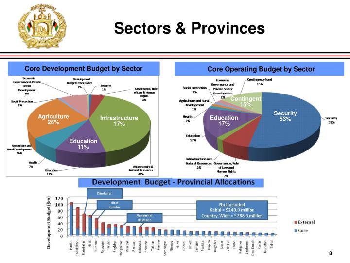 Sectors & Provinces