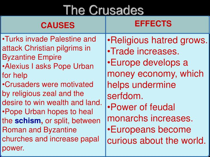 the first crusade cause and effect At the urging of pope urban ii in 1095, the first crusade succeeded in taking jerusalem and was the most successful the causes and course of the crusades.