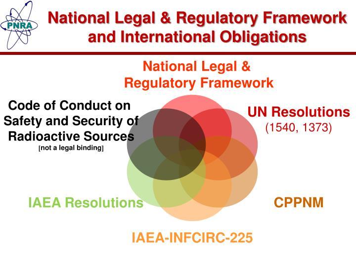 legal and regulatory framework essay