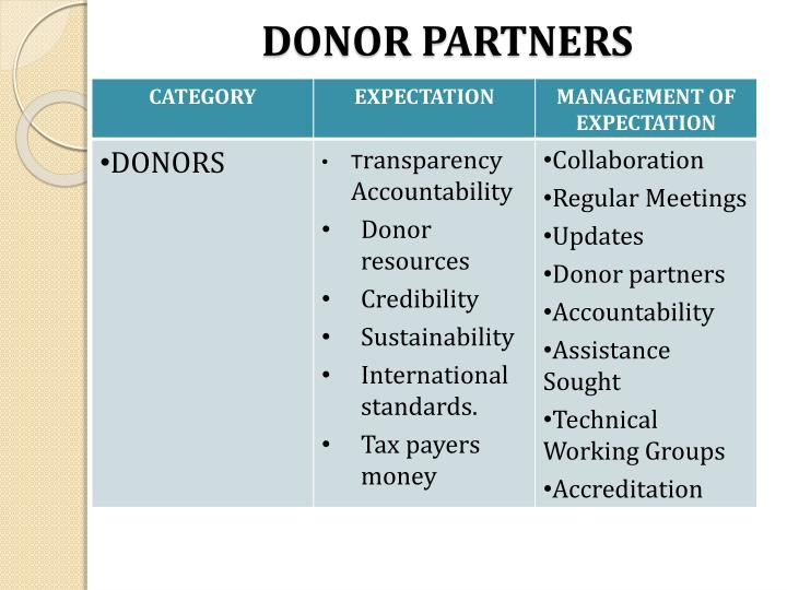 Donor partners