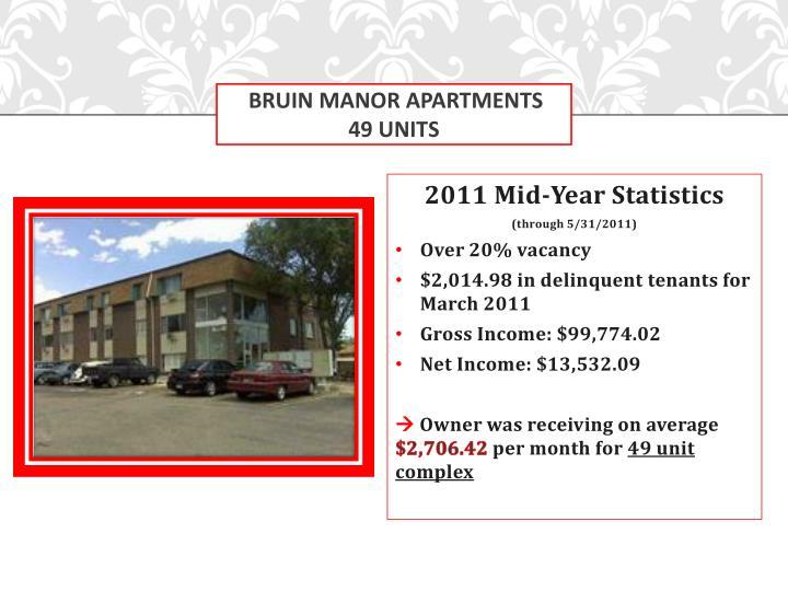 Bruin Manor Apartments