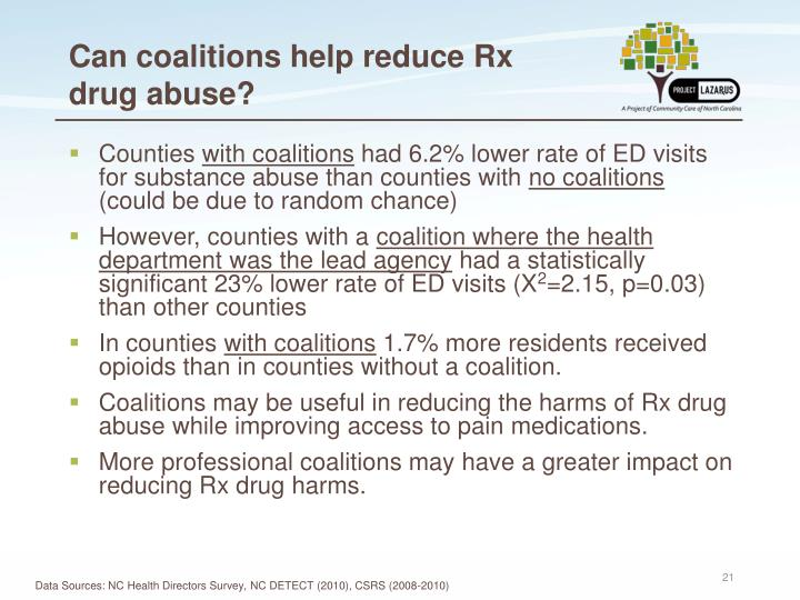 Can coalitions help reduce Rx drug abuse?