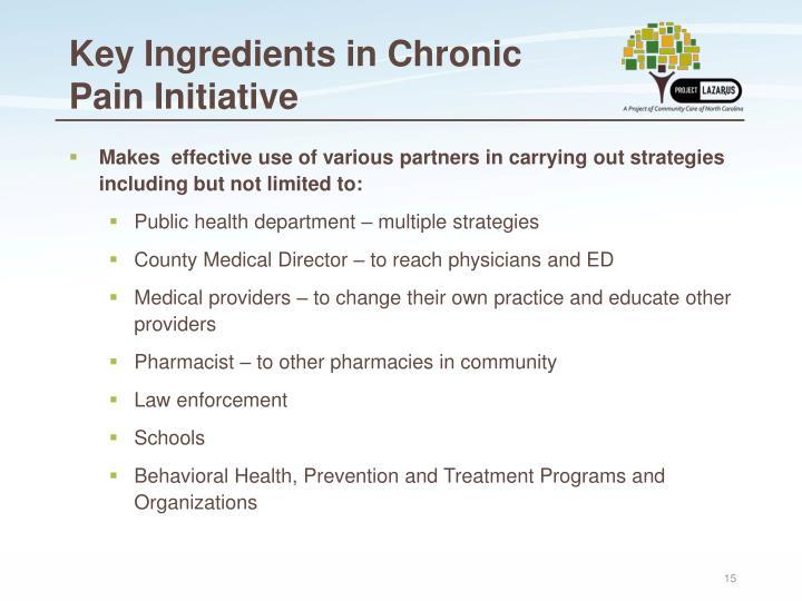 Key Ingredients in Chronic
