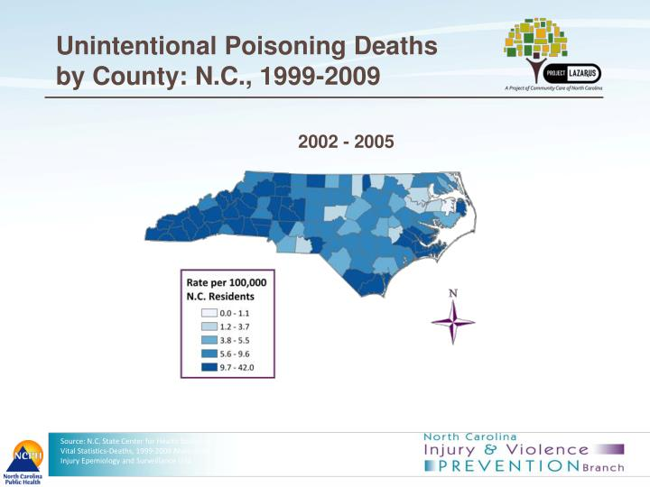 Unintentional Poisoning Deaths by County: N.C., 1999-2009