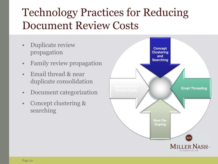 Technology Practices for Reducing Document Review Costs