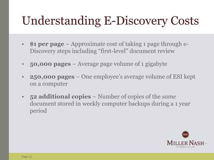 Understanding E-Discovery Costs