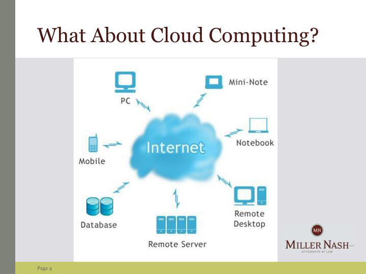 What About Cloud Computing?