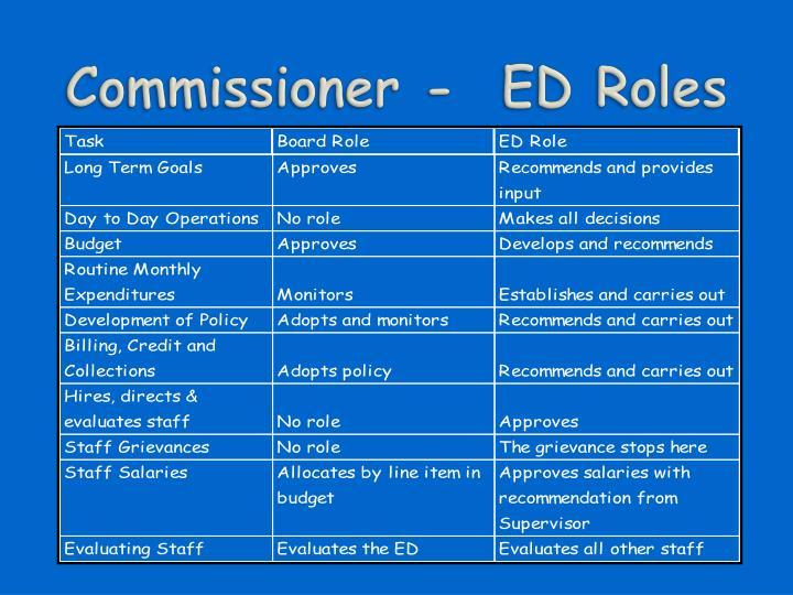 Commissioner -  ED Roles