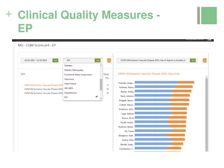 Clinical Quality Measures - EP