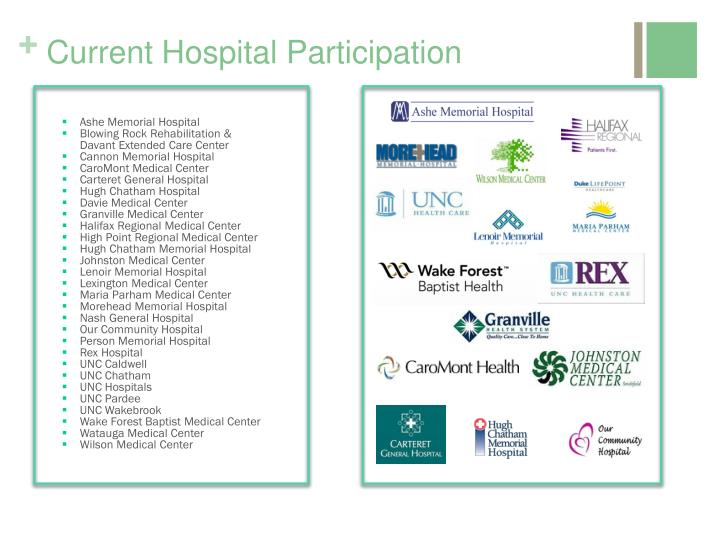 Current Hospital Participation